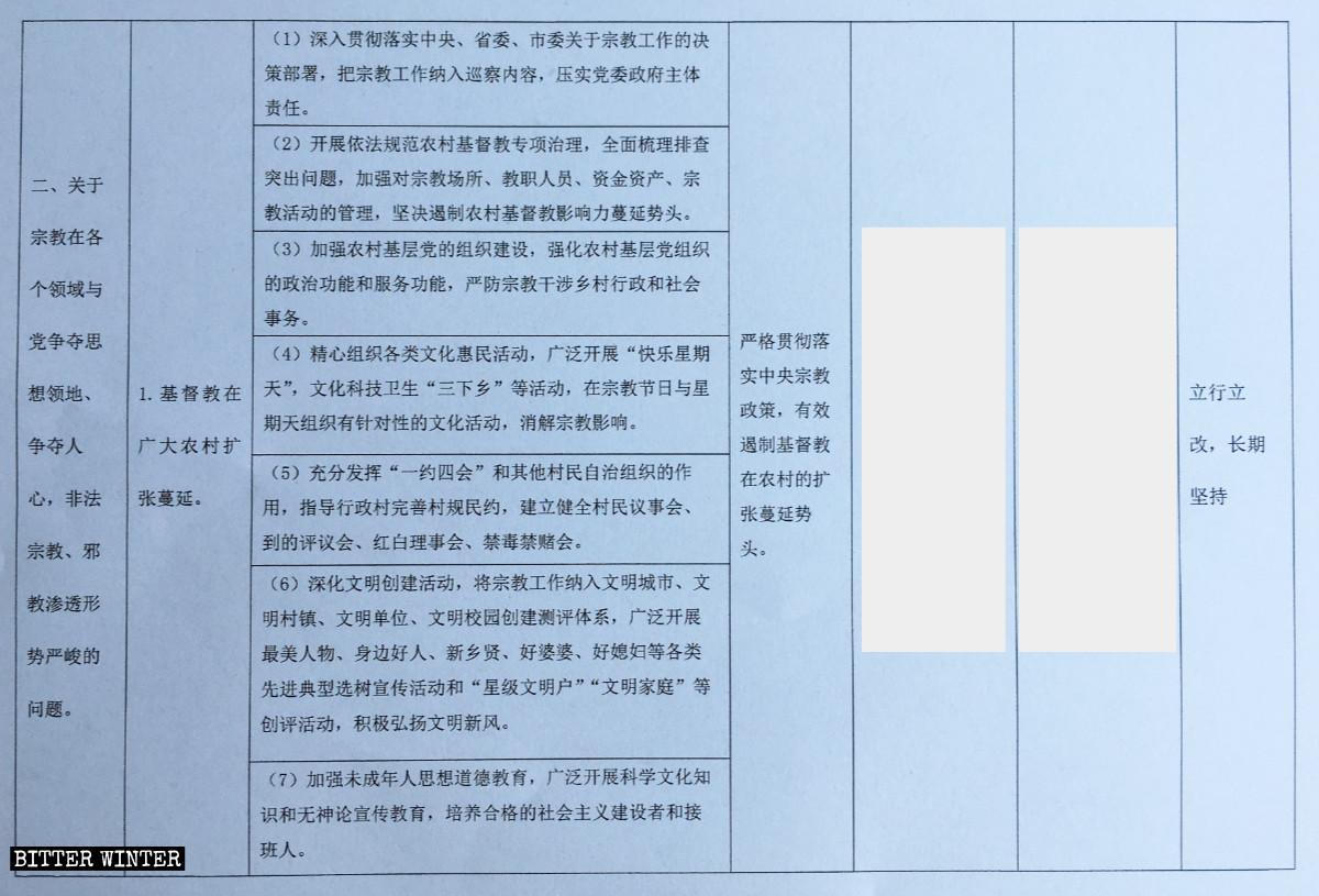 河南省某县文件《应对宗教形势严峻的问题》(部分)
